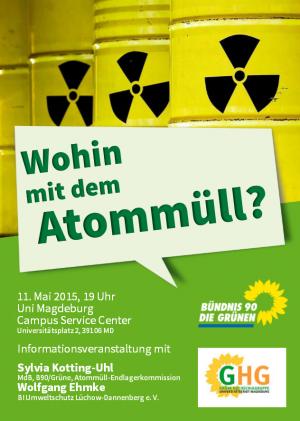 Wohin mit dem Atommüll Vorderseite